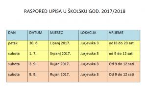 raspored-upisa-2017